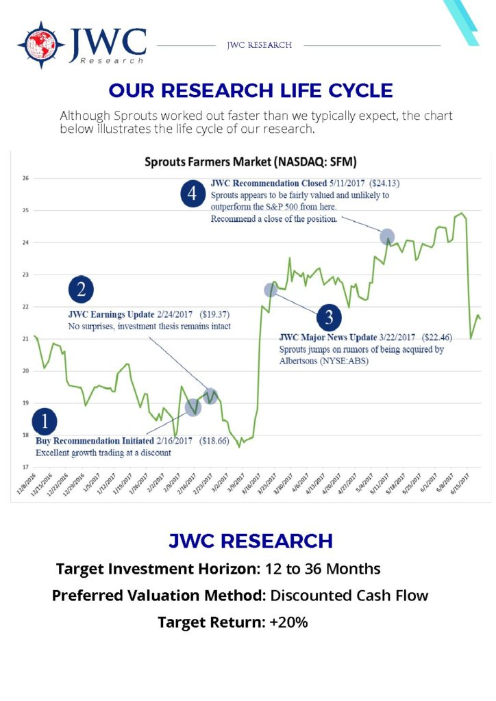 JWC-Research-Life-Cycle-pdf-724x1024